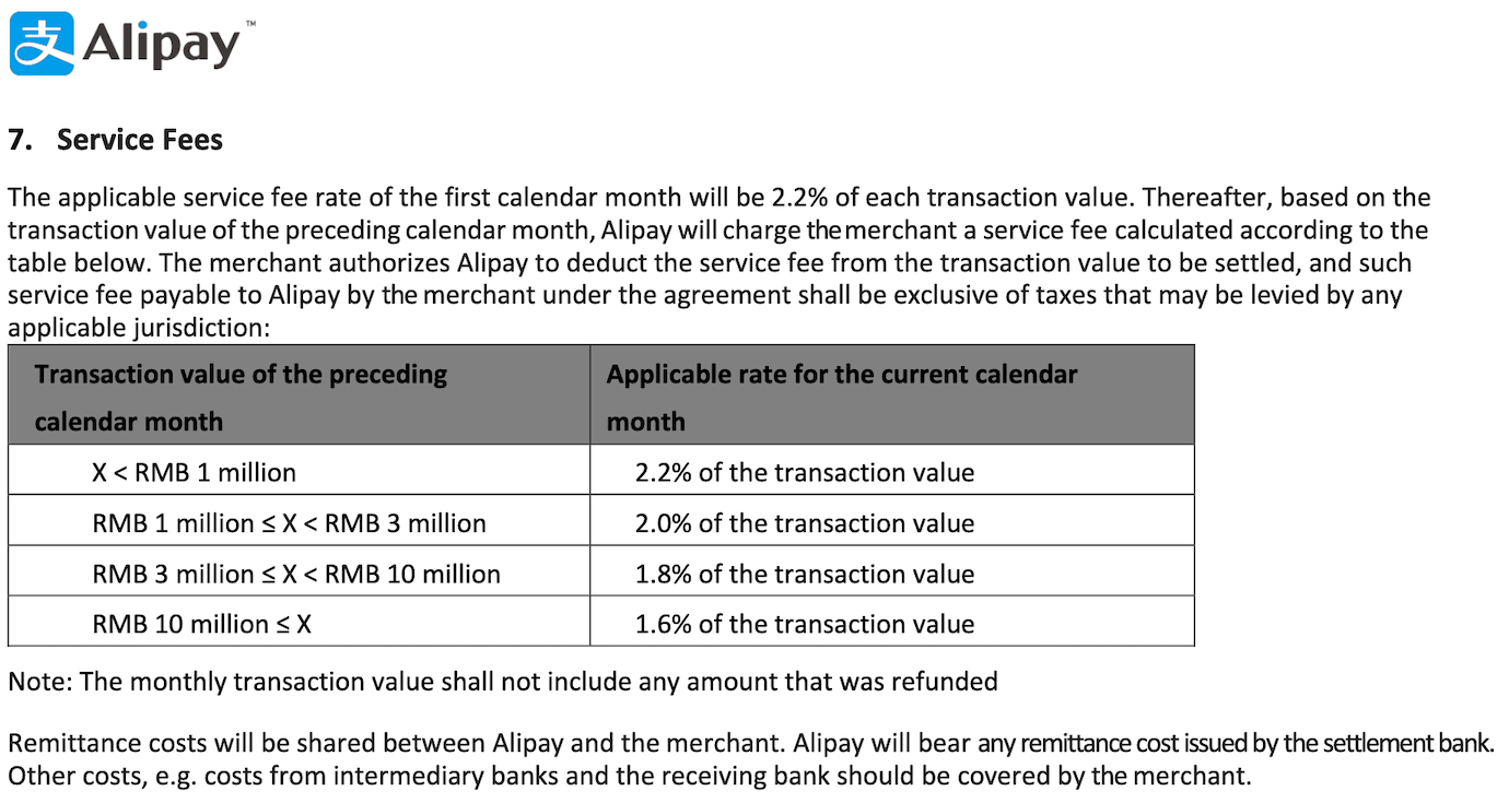 Service Fees for Alipay Global